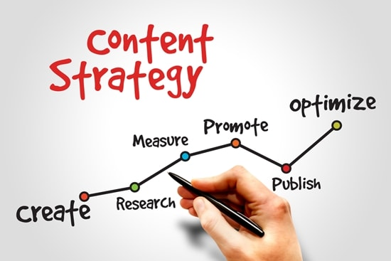 content-marketing-allworld